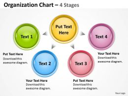 Organization Chart 4 Stages 26