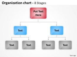 Organization chart 8 concepts 27