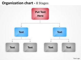Organization chart 8 concepts 27