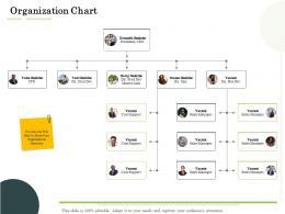 Organization Chart Administration Management Ppt Elements