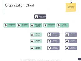 Organization Chart Business Analysi Overview Ppt Template
