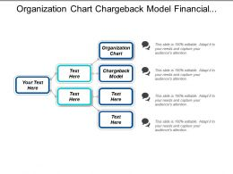 Organization Chart Chargeback Model Financial Management Email Remarketing Cpb