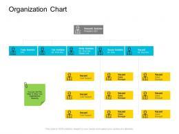 Organization Chart Company Management Ppt Summary