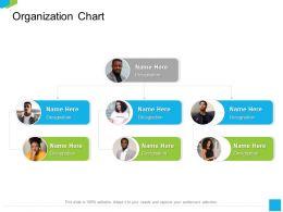 Organization Chart Designation M2240 Ppt Powerpoint Presentation Layouts Design Templates