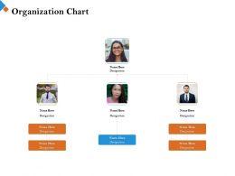 Organization Chart Designation M2452 Ppt Powerpoint Presentation Outline Graphics