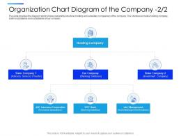 Organization Chart Diagram Of The Company Banking Activities Equity Secondaries Pitch Deck Ppt Slides