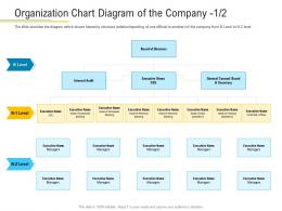 Organization Chart Diagram Of The Company Board Financial Market Pitch Deck Ppt Clipart