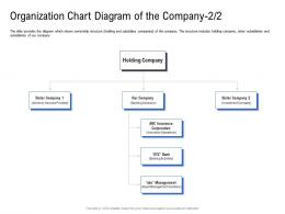 Organization Chart Diagram Of The Company Insurance Operations Ppt Slides