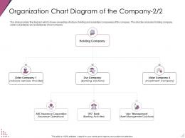 Organization Chart Diagram Of The Company Management Ppt Slides