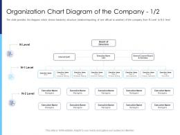 Organization Chart Diagram Of The Company Secretary Raise Funds After Market Investment Ppt Objects