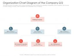 Organization Chart Diagram Of The Company Services Investment Pitch Presentations Raise Ppt Example