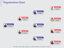 Organization Chart L1920 Ppt Powerpoint Presentation Model Graphics Tutorials