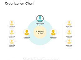 Organization Chart M176 Ppt Powerpoint Presentation Ideas Themes