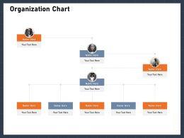 Organization Chart M2883 Ppt Powerpoint Presentation Layouts Grid