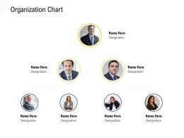 Organization Chart Name M2508 Ppt Powerpoint Presentation Icon Show