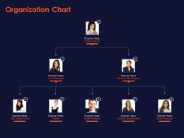 Organization Chart Ppt Powerpoint Presentation Layouts Design Inspiration