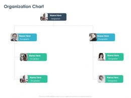 Organization Chart Ppt Powerpoint Presentation Styles Topics