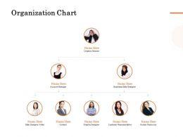 Organization Chart Ppt Powerpoint Presentation Summary Background Images