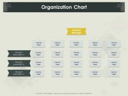 Organization Chart Project M838 Ppt Powerpoint Presentation File Aids