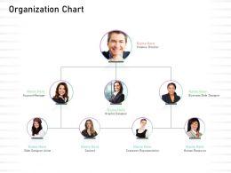 Organization Chart Representative Ppt Powerpoint Presentation Visual Aids Infographics