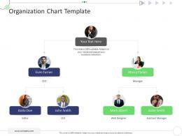 Organization Chart Template Mckinsey 7s Strategic Framework Project Management Ppt Microsoft