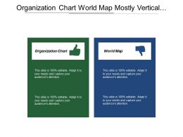 Organization Chart World Map Mostly Vertical Communication Database Marketing