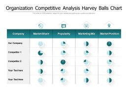 Organization Competitive Analysis Harvey Balls Chart