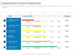 Organization Culture Dashboard Leaders Guide To Corporate Culture Ppt Download