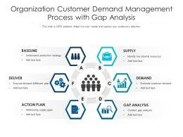 Organization Customer Demand Management Process With Gap Analysis
