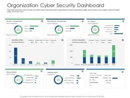 Organization Cyber Security Dashboard Cyber Security Phishing Awareness Training Ppt Pictures