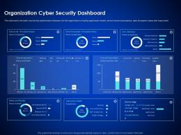 Organization Cyber Security Dashboard Enterprise Cyber Security Ppt Icons