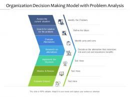 Organization Decision Making Model With Problem Analysis