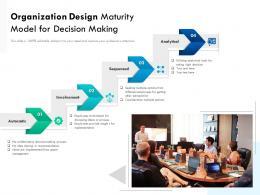 Organization Design Maturity Model For Decision Making
