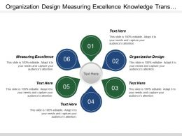 Organization Design Measuring Excellence Knowledge Transfer Exchange Support