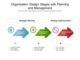 Organization Design Stages With Planning And Management