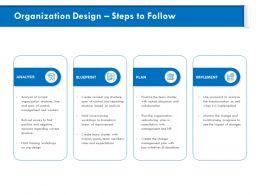 Organization Design Steps To Follow Mutual Ppt Powerpoint Presentation Layouts Portfolio