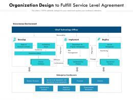Organization Design To Fulfill Service Level Agreement