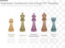 Organization Development And Change Ppt Templates