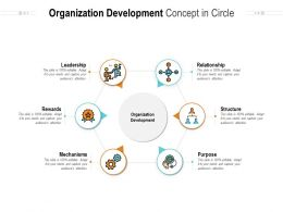 Organization Development Concept In Circle