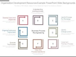 Organization Development Resources Example Powerpoint Slide Backgrounds