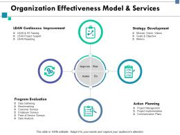 Organization Effectiveness Model And Services Data Analysis Ppt Slides