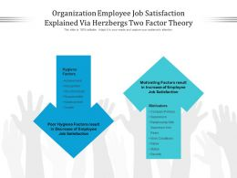 Organization Employee Job Satisfaction Explained Via Herzbergs Two Factor Theory