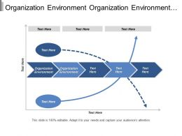 Organization Environment Organization Environment Supply Chain Management Risks Cpb
