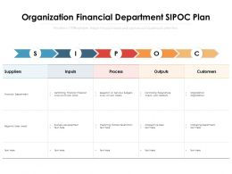 Organization Financial Department SIPOC Plan