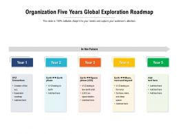 Organization Five Years Global Exploration Roadmap