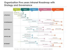 Organization Five Years Intranet Roadmap With Strategy And Governance