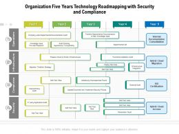 Organization Five Years Technology Roadmapping With Security And Compliance