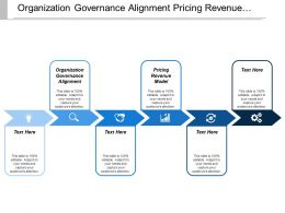 Organization Governance Alignment Pricing Revenue Model Wallet Solution