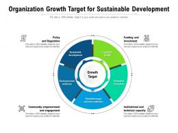 Organization Growth Target For Sustainable Development