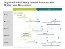 Organization Half Yearly Intranet Roadmap With Strategy And Governance